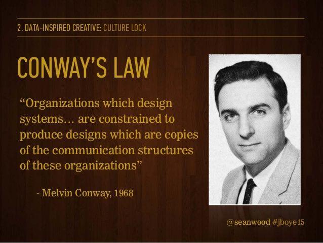 Luật Conway-và ý nghĩa thựctiễn